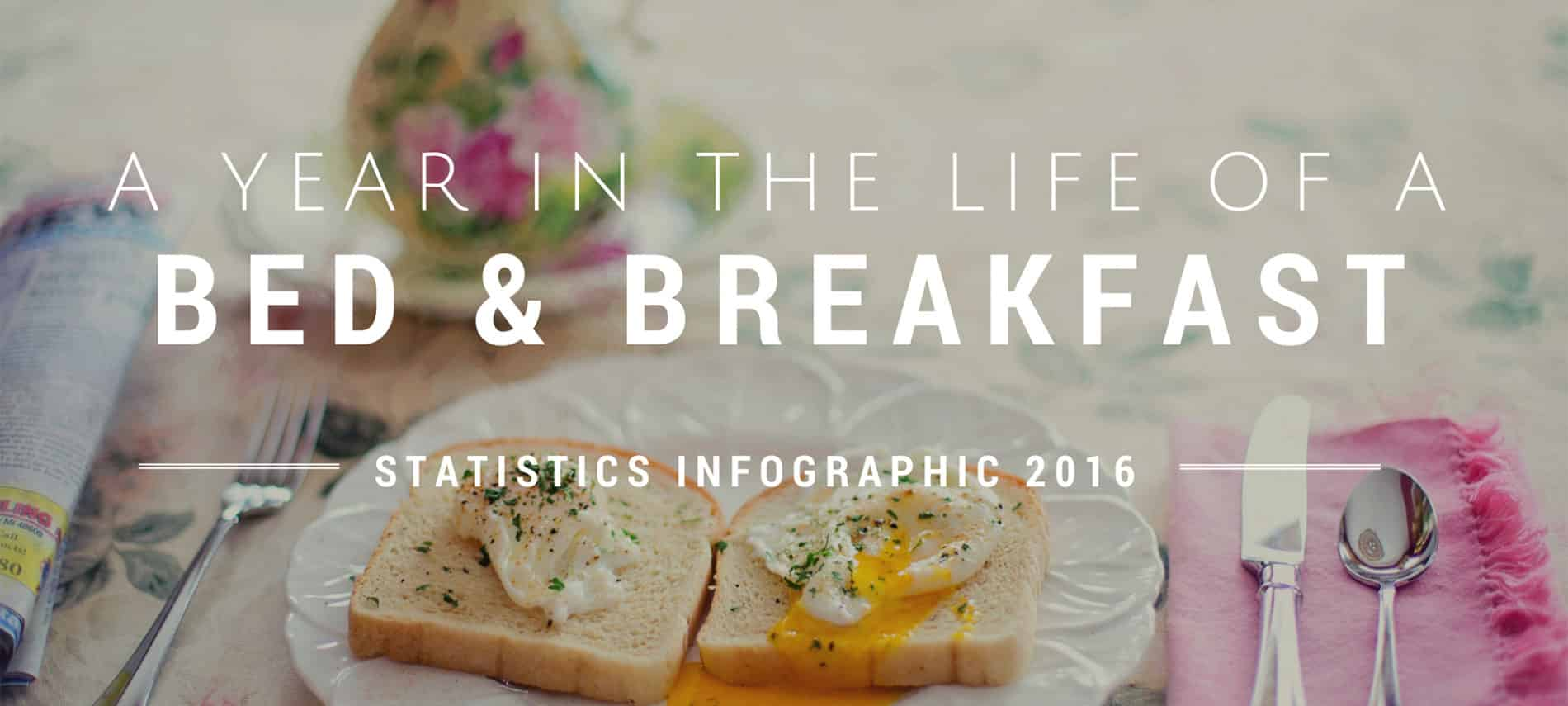 bed and breakfast statistics 2016